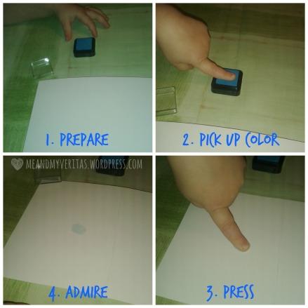 HowTo_Fingerprint